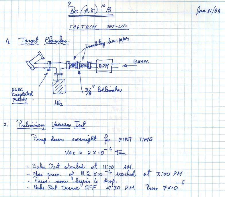 Example Lab Book
