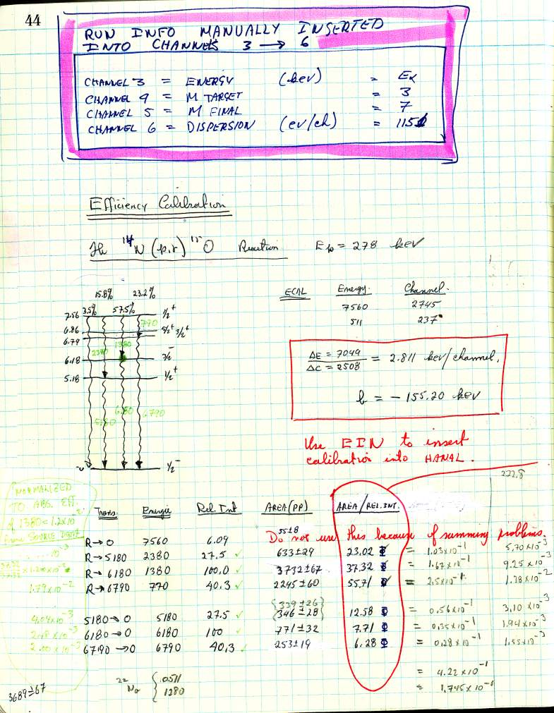 Lab notebook format