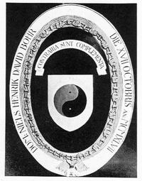 Bohr's Coat of Arms