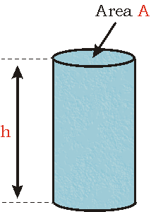 Cylinder of liquid: height h and area A